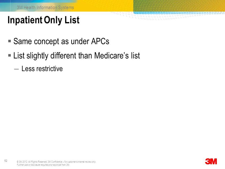 Inpatient Only List Same concept as under APCs