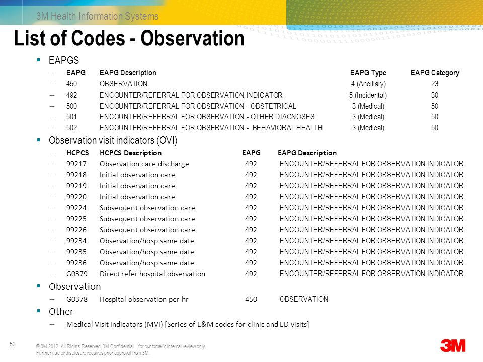 List of Codes - Observation