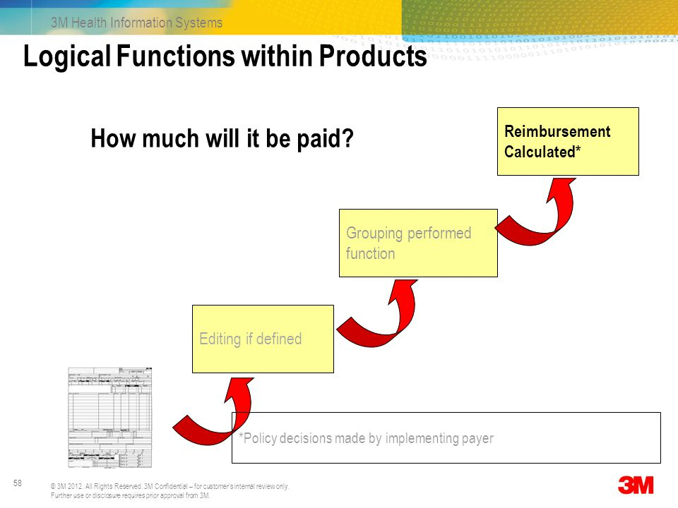 Logical Functions within Products