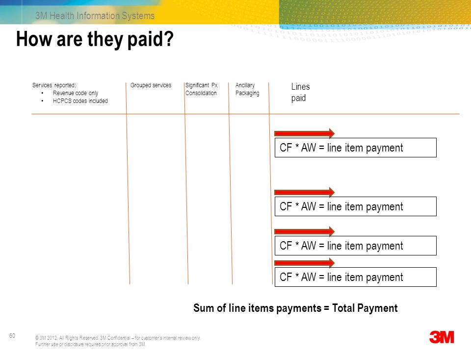 How are they paid CF * AW = line item payment