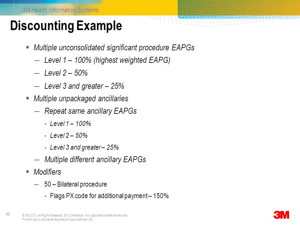 Discounting Example Multiple unconsolidated significant procedure EAPGs. Level 1 – 100% (highest weighted EAPG)
