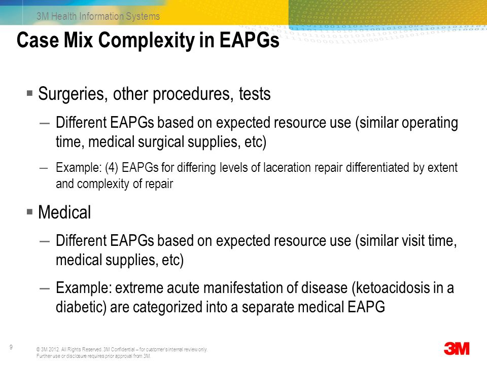 Case Mix Complexity in EAPGs