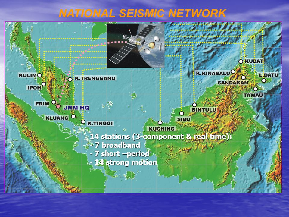 NATIONAL SEISMIC NETWORK