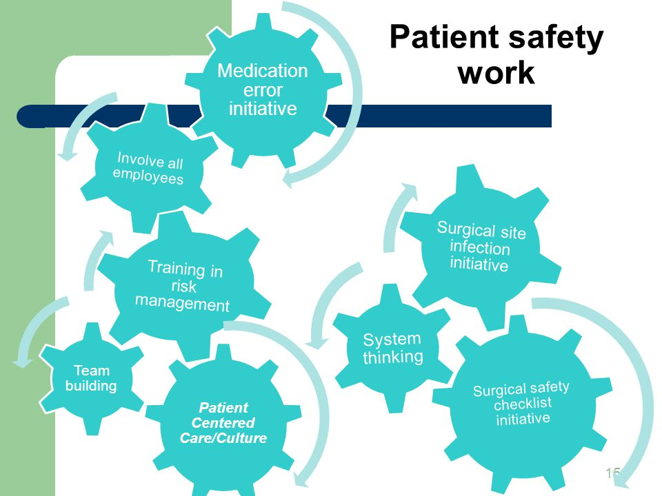 Patient Centered Care/Culture