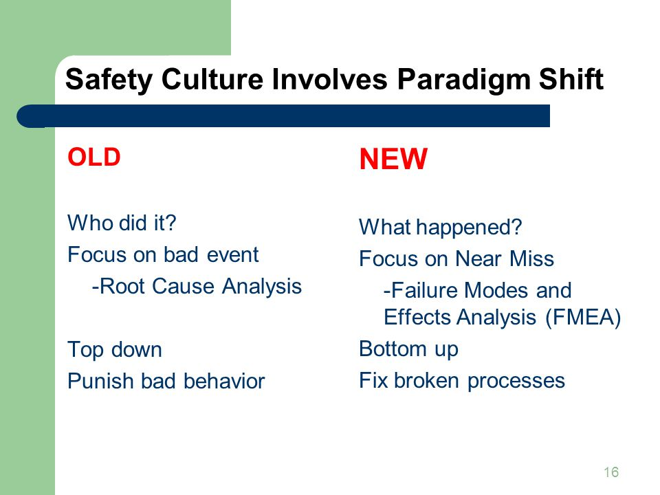 Safety Culture Involves Paradigm Shift