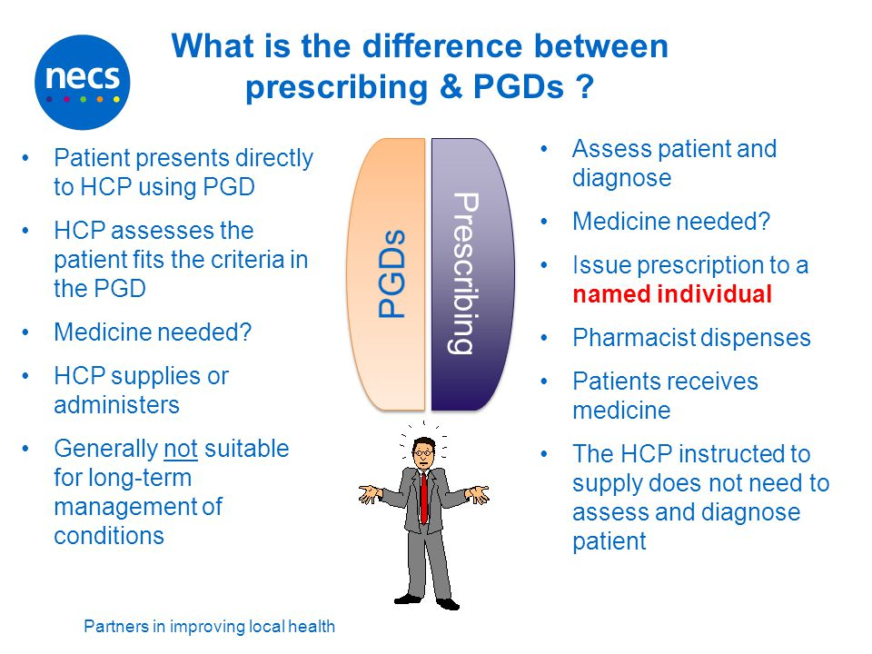 What is the difference between prescribing & PGDs