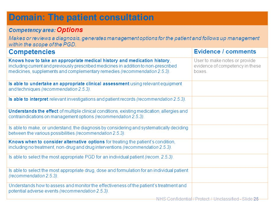 Domain: The patient consultation