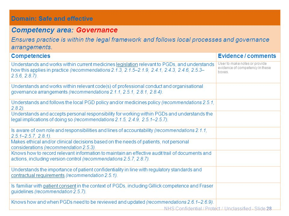 Competency area: Governance