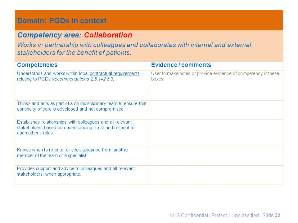 Competency area: Collaboration