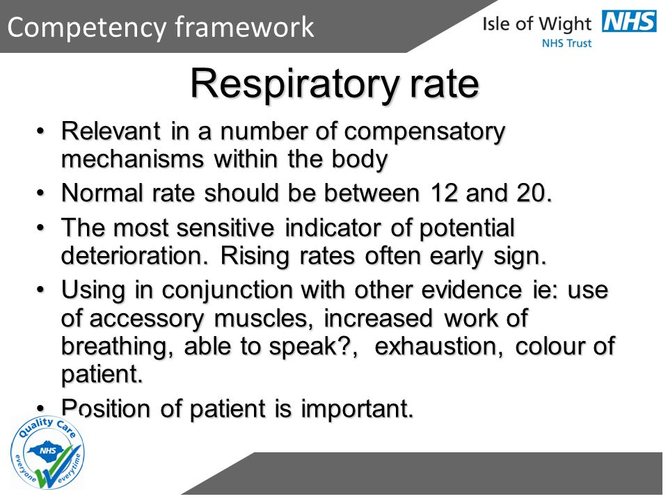 Respiratory rate Competency framework