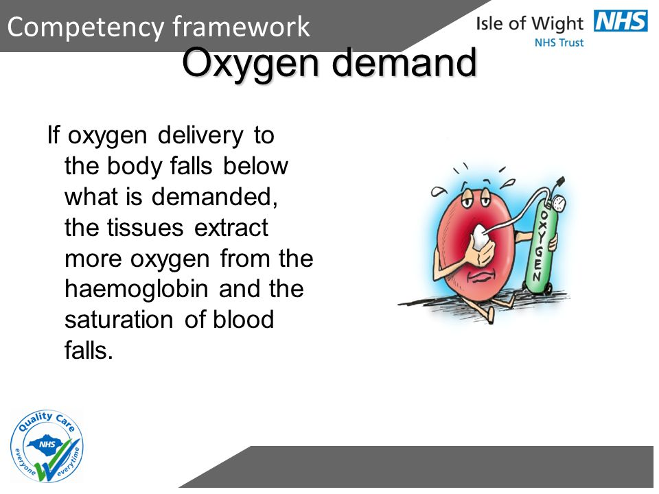 Oxygen demand Competency framework