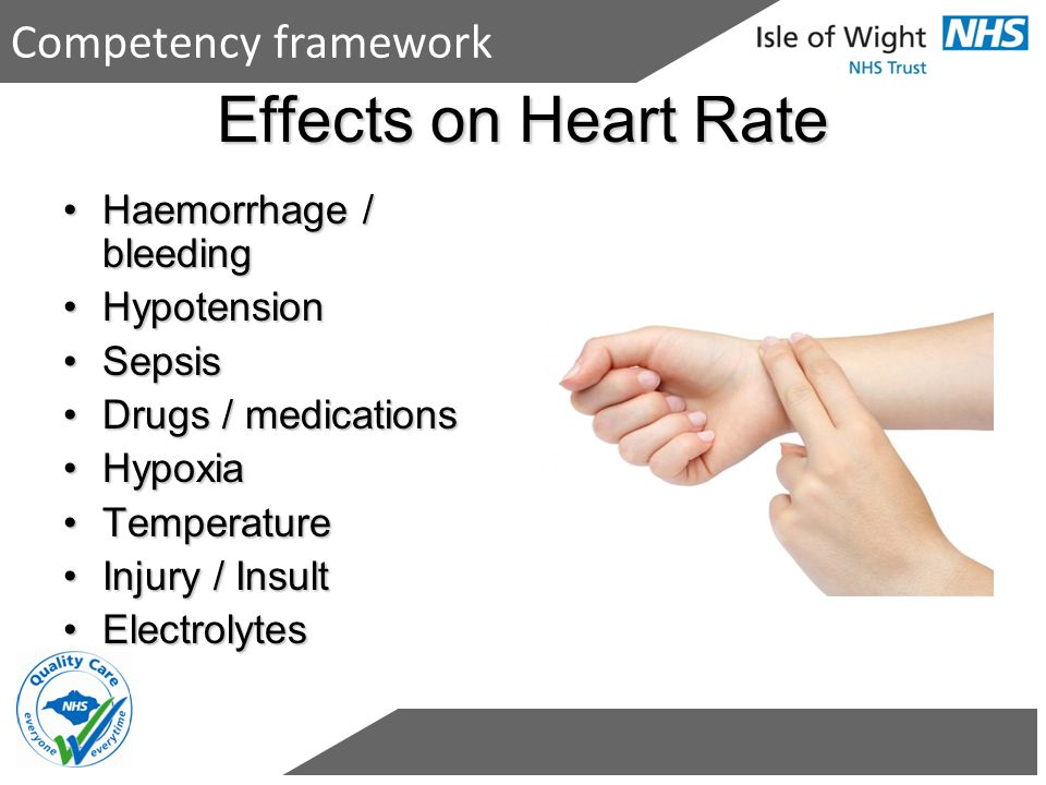 Effects on Heart Rate Competency framework Haemorrhage / bleeding