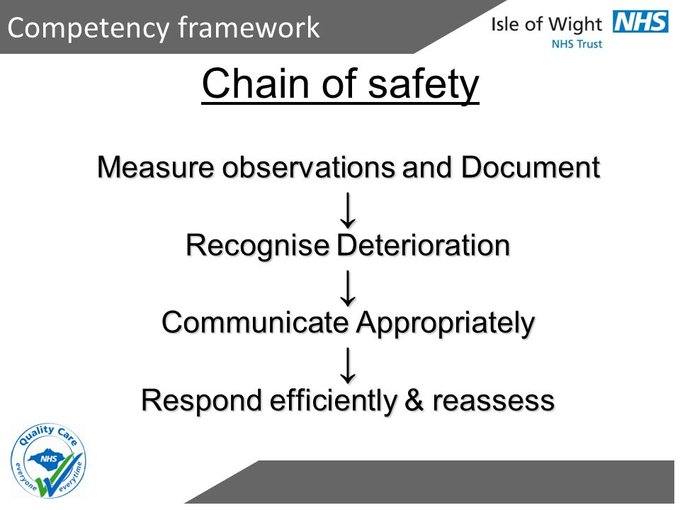 Chain of safety Competency framework
