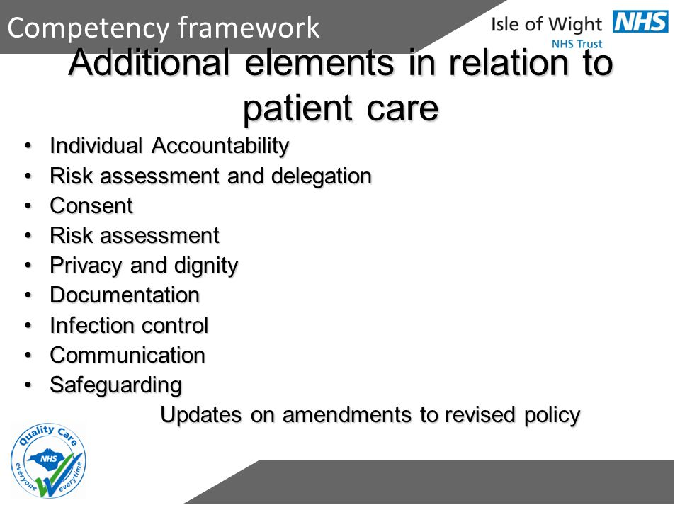 Additional elements in relation to patient care