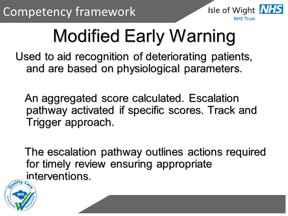 Modified Early Warning