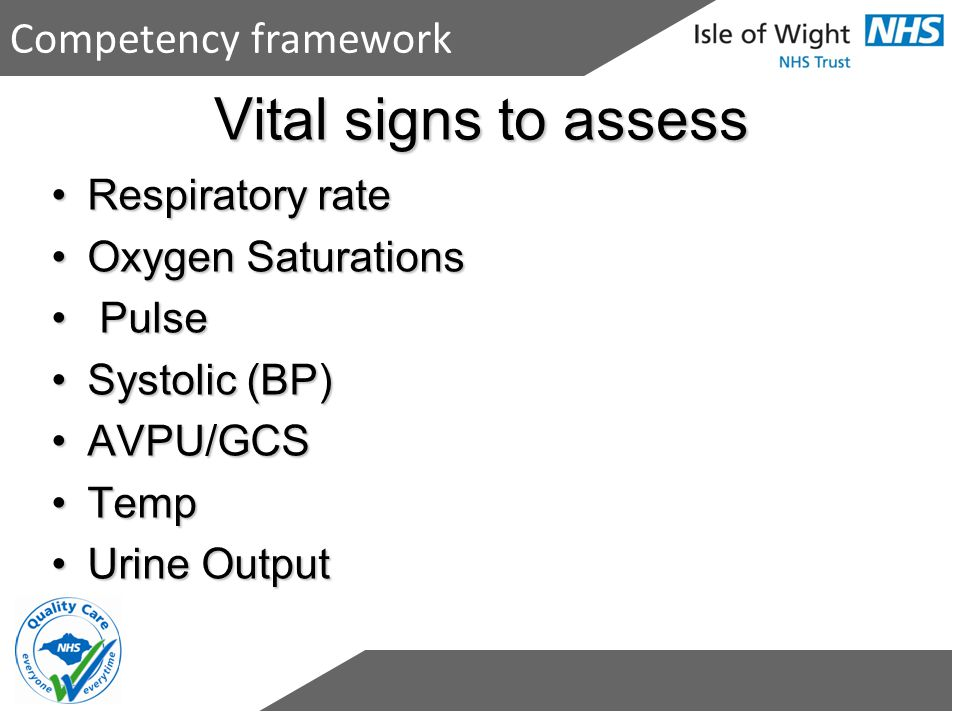 Vital signs to assess Competency framework Respiratory rate