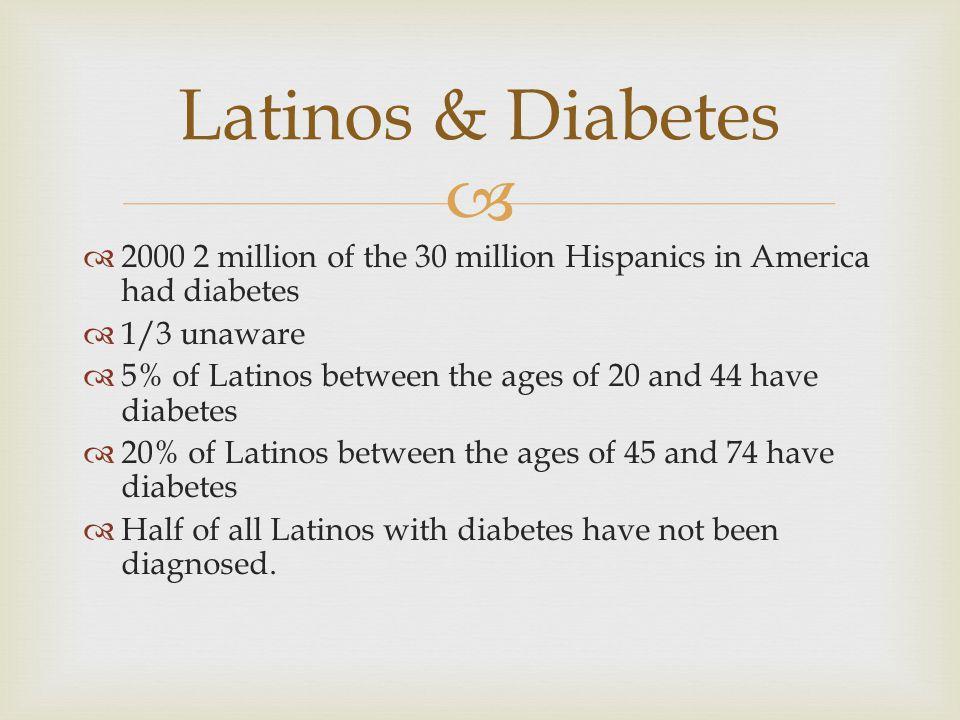 Latinos & Diabetes 2000 2 million of the 30 million Hispanics in America had diabetes. 1/3 unaware.