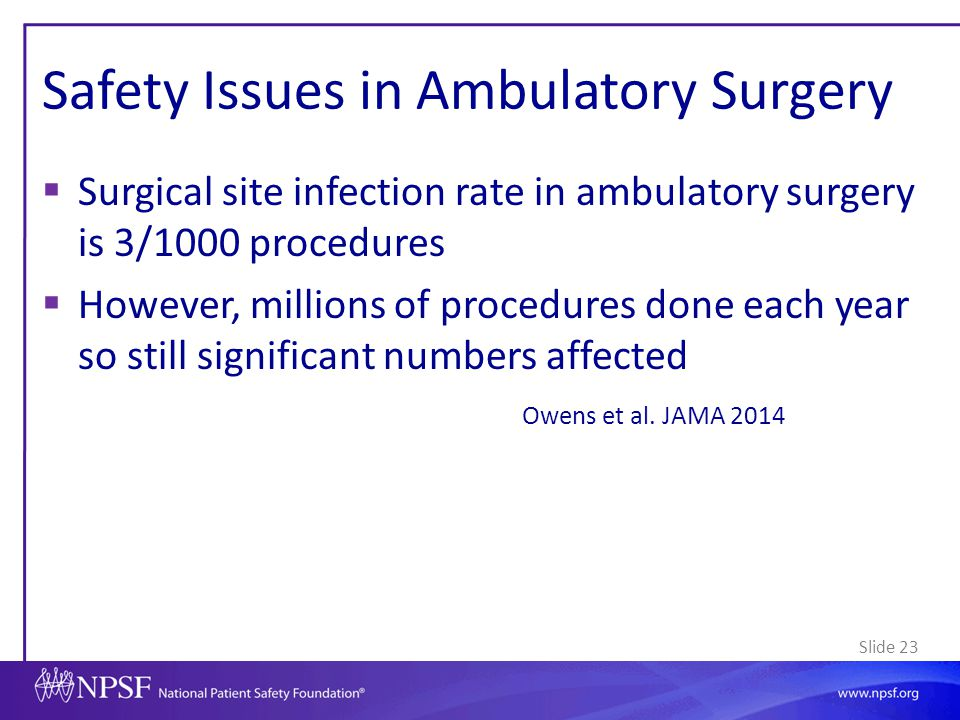 Safety Issues in Ambulatory Surgery
