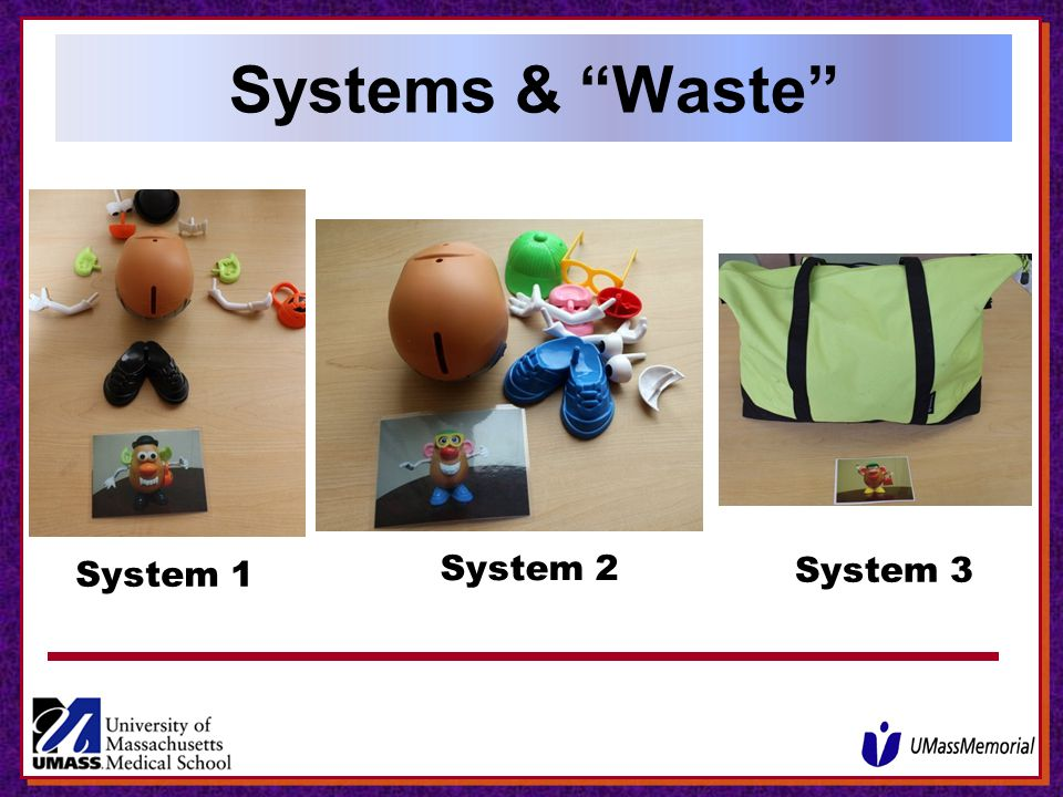 Systems & Waste System 2 System 3 System 1