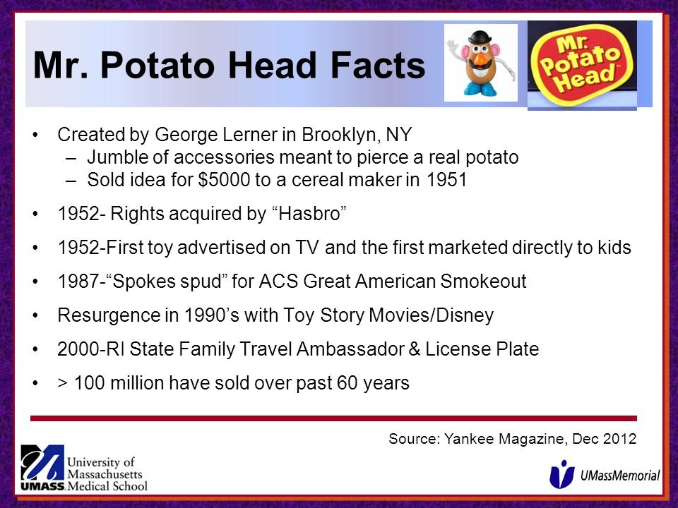 Mr. Potato Head Facts Created by George Lerner in Brooklyn, NY