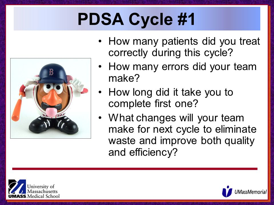 PDSA Cycle #1 How many patients did you treat correctly during this cycle How many errors did your team make
