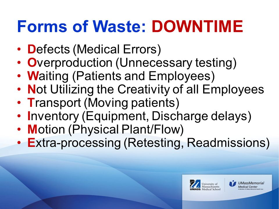 Forms of Waste: DOWNTIME