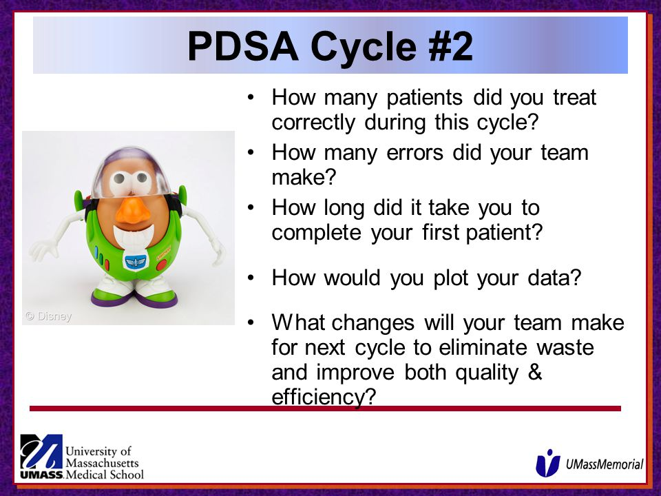 PDSA Cycle #2 How many patients did you treat correctly during this cycle How many errors did your team make