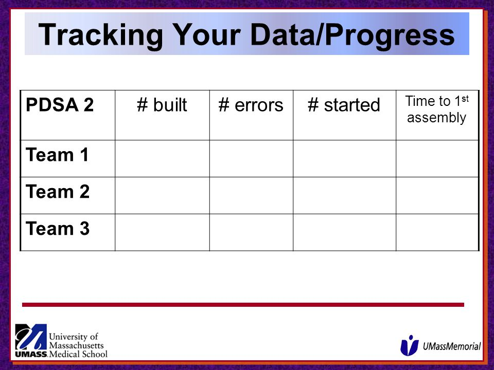 Tracking Your Data/Progress