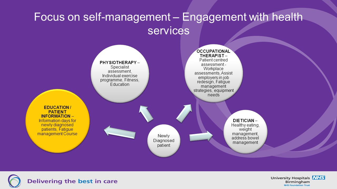 Focus on self-management – Engagement with health services