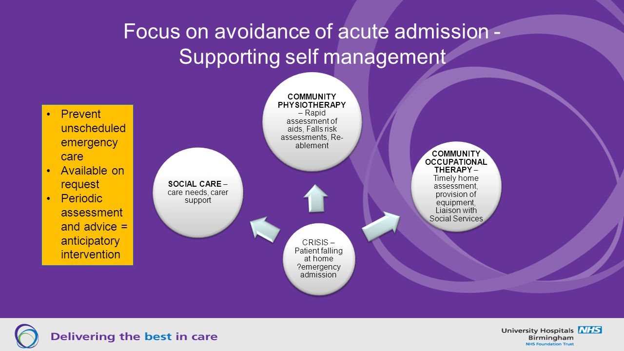 Focus on avoidance of acute admission - Supporting self management