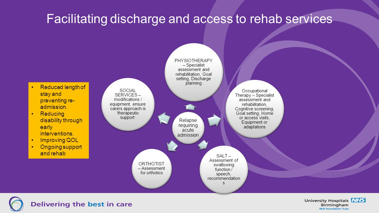 Facilitating discharge and access to rehab services