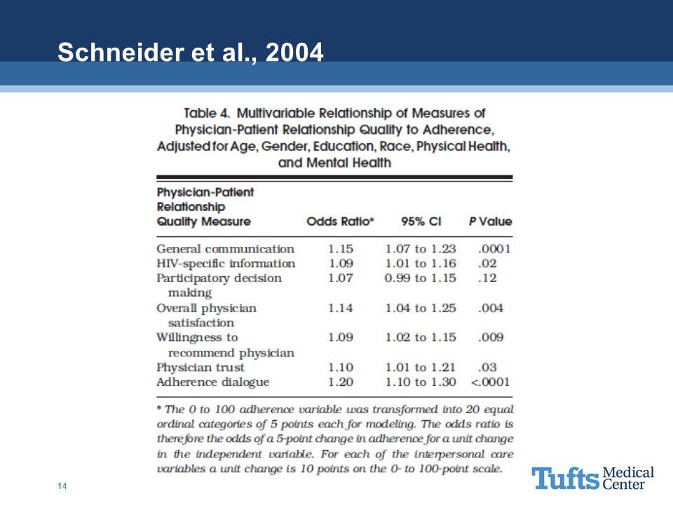 Schneider et al., 2004