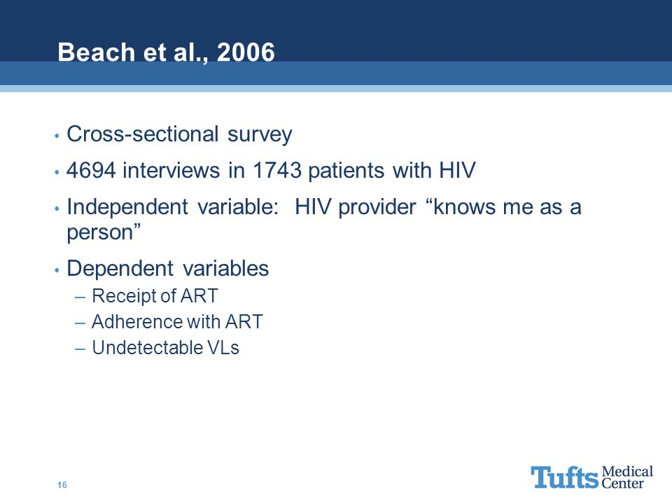 Beach et al., 2006 Cross-sectional survey