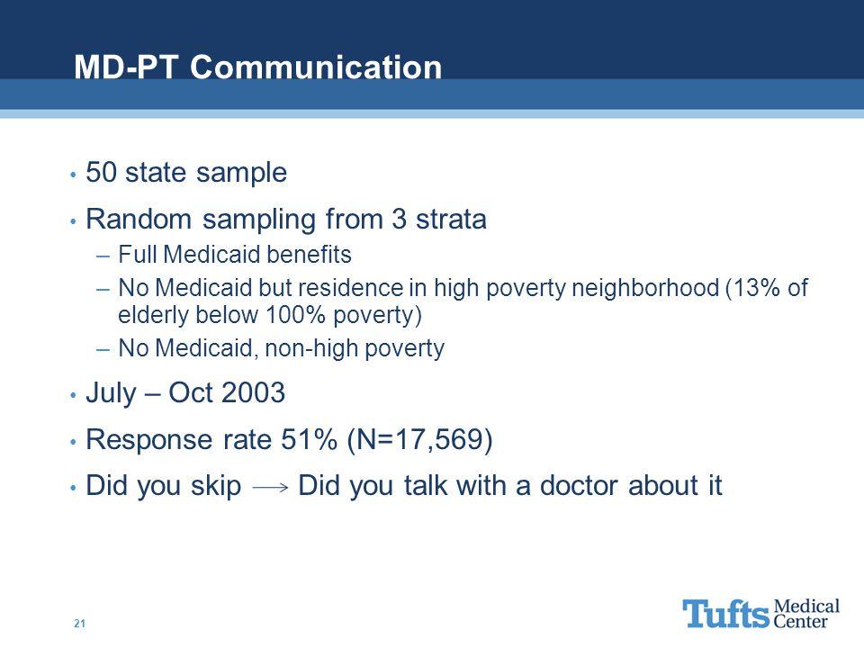 MD-PT Communication 50 state sample Random sampling from 3 strata