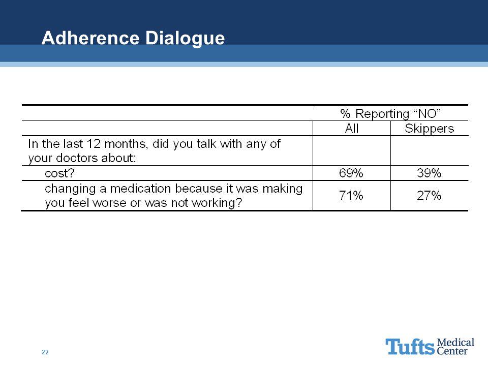 Adherence Dialogue
