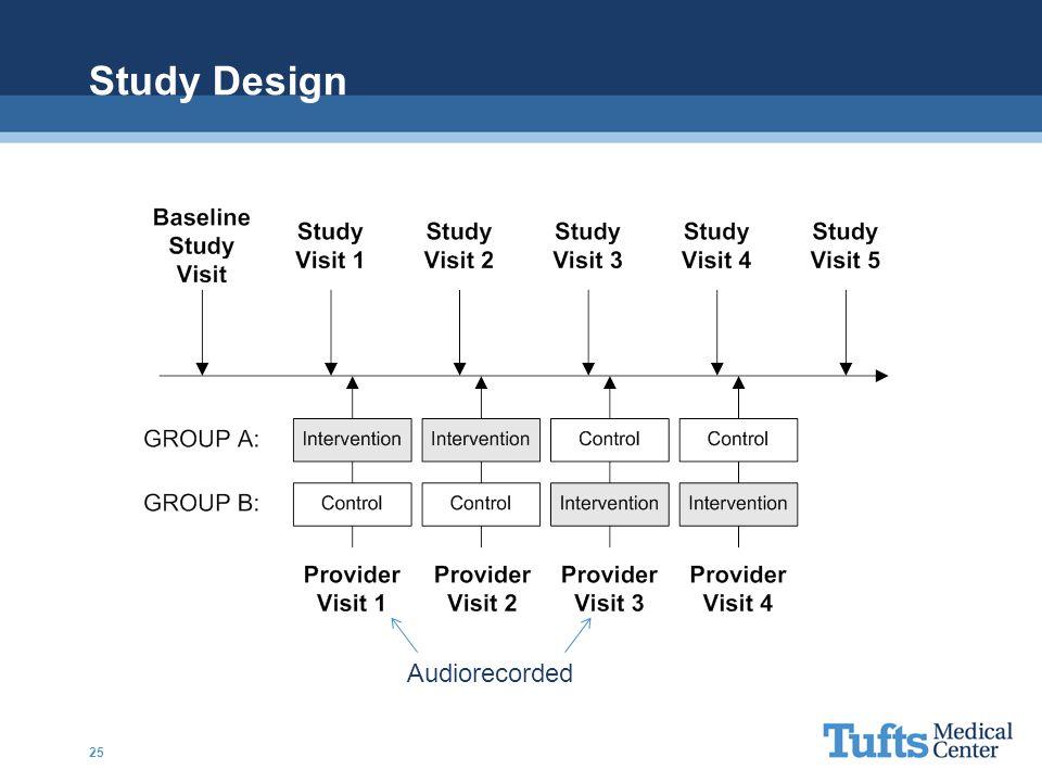 Study Design Audiorecorded