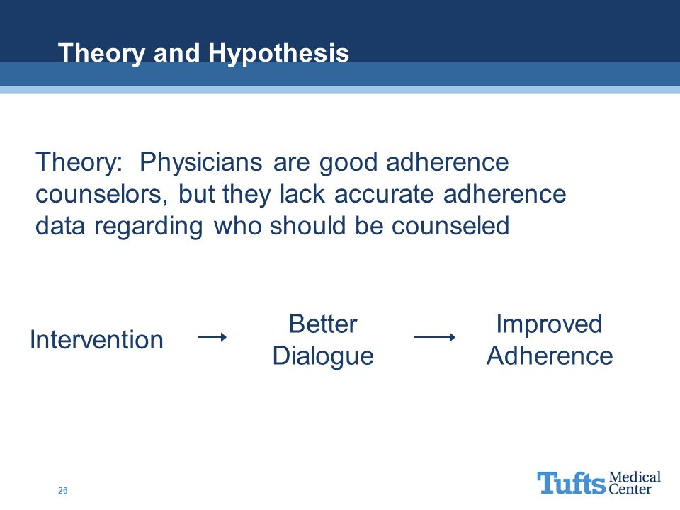 Theory and Hypothesis Theory: Physicians are good adherence counselors, but they lack accurate adherence data regarding who should be counseled.