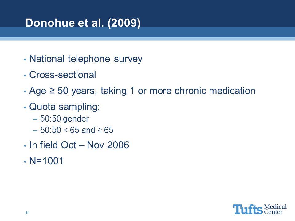 Donohue et al. (2009) National telephone survey Cross-sectional