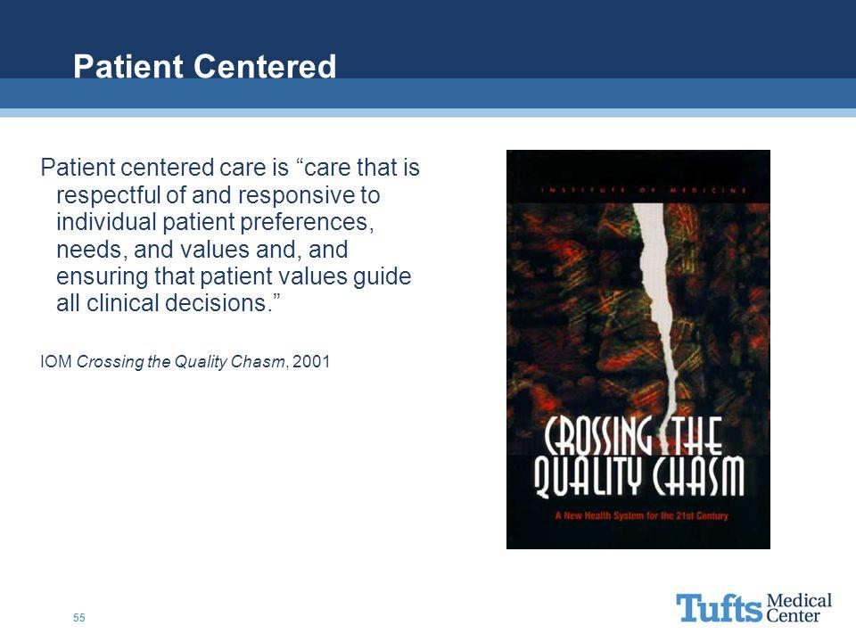 Patient Centered