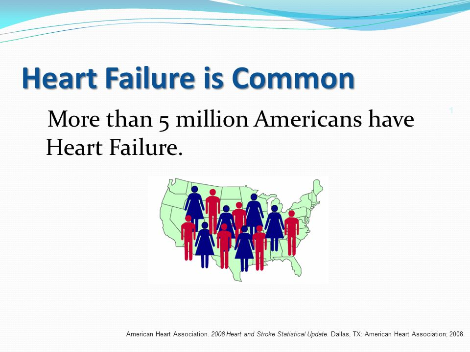 Heart Failure is Common