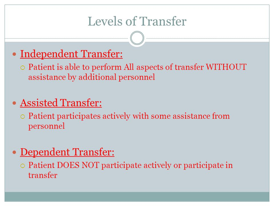 Levels of Transfer Independent Transfer: Assisted Transfer: