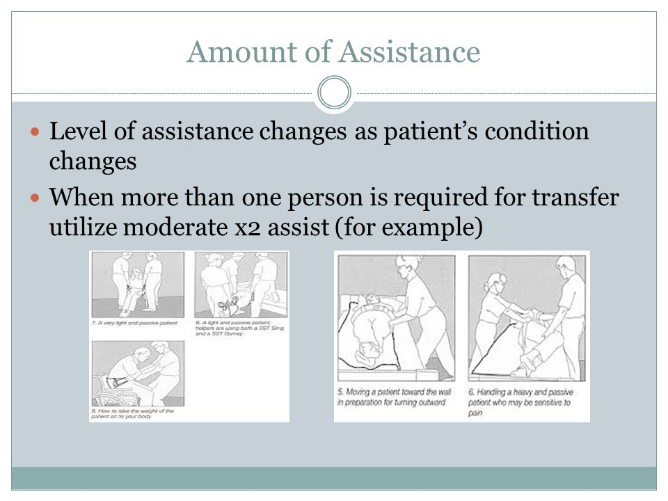 Amount of Assistance Level of assistance changes as patient's condition changes.