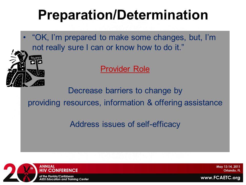 Preparation/Determination