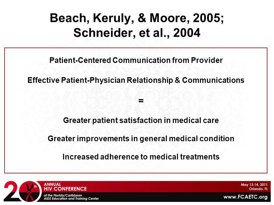 Beach, Keruly, & Moore, 2005; Schneider, et al., 2004