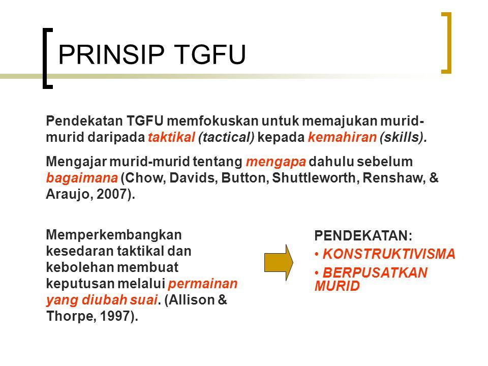 PRINSIP TGFU Pendekatan TGFU memfokuskan untuk memajukan murid-murid daripada taktikal (tactical) kepada kemahiran (skills).