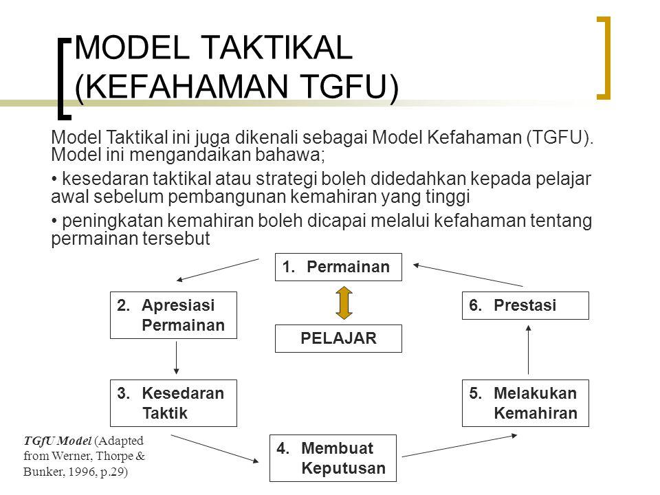 MODEL TAKTIKAL (KEFAHAMAN TGFU)