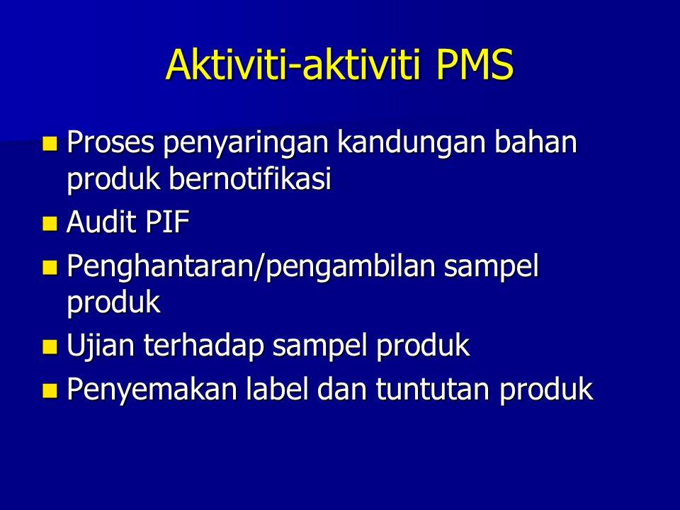 Aktiviti-aktiviti PMS
