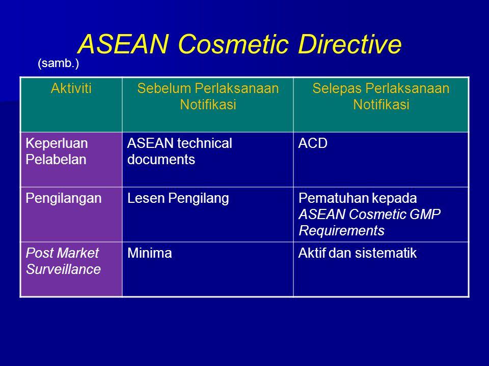 ASEAN Cosmetic Directive