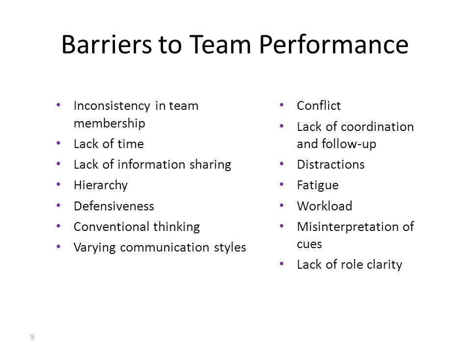 Barriers to Team Performance