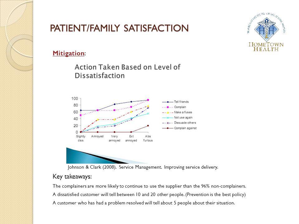 PATIENT/FAMILY SATISFACTION